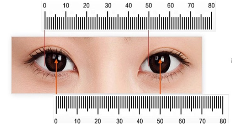 How to Measure the Pupillary Distance
